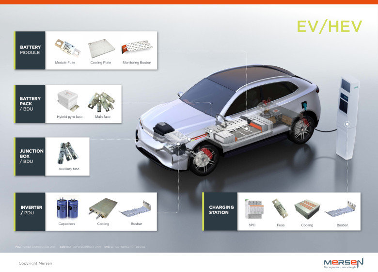 mersen in the ev market - schematics