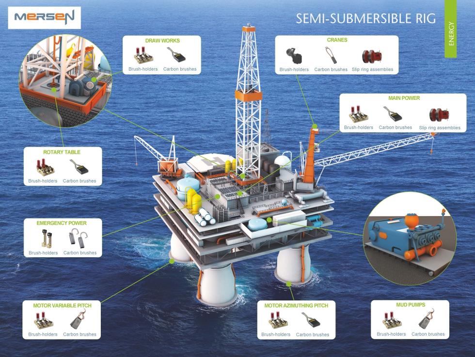 oil gas industry semi submersible rig mersen electrical power diagrams 9 on electrical power diagrams